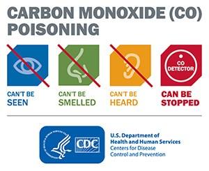 Carbon Monoxide The Silent Killer Lancaster Pa Win Home Inspection Elizabethtown